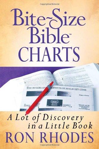 Bite-Size Bible Charts